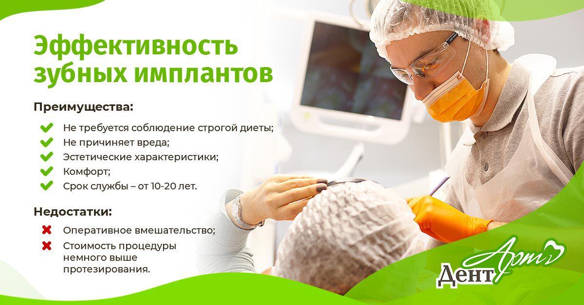 """""""За"""" и """"Против"""" зубных имплантов"""