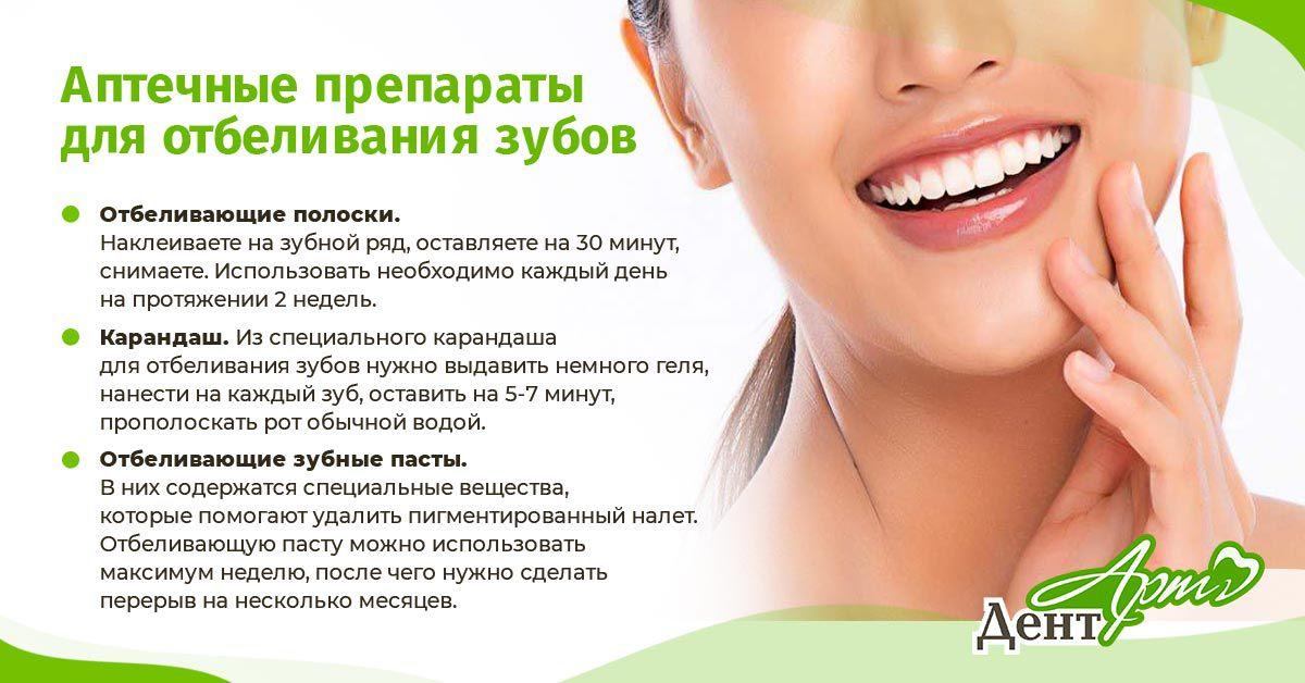 аптечные препараты для отбеливания зубов