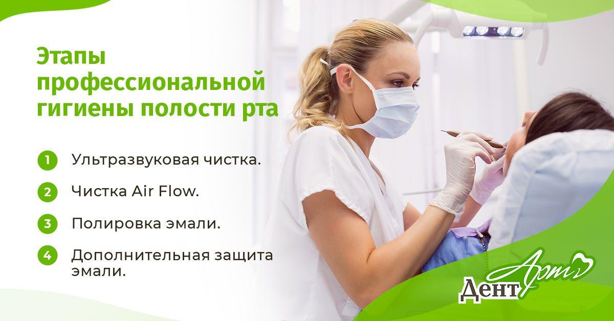 Как проводится профессиональная гигиена полости рта?
