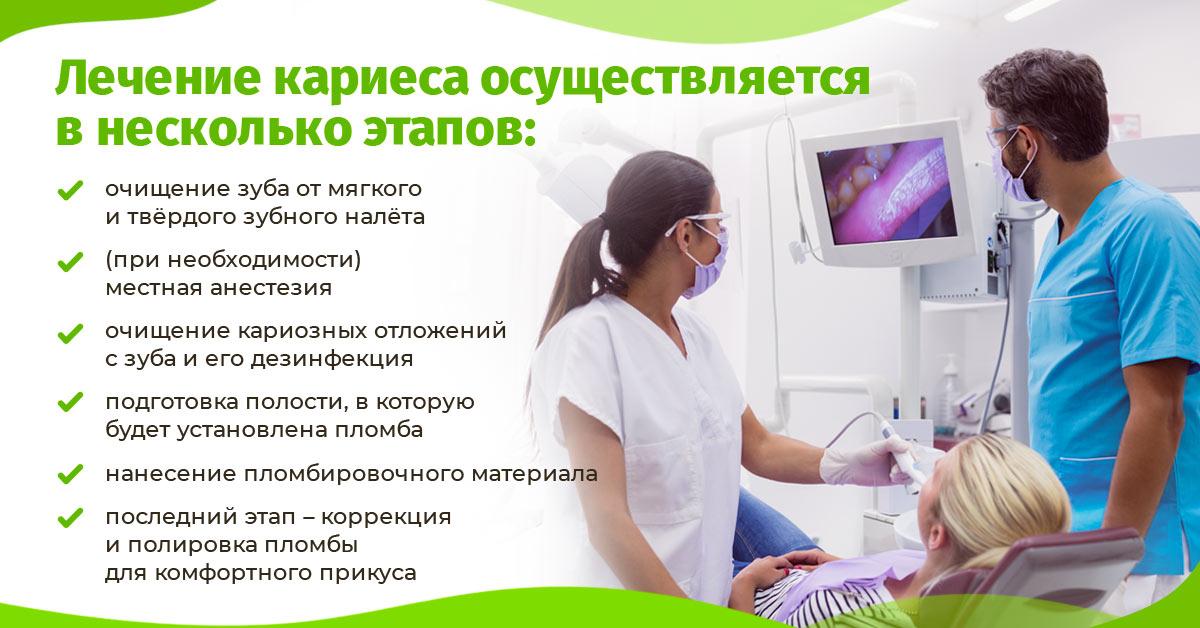 Лечение осуществляется в несколько этапов: